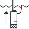 Submersible Pumps logo